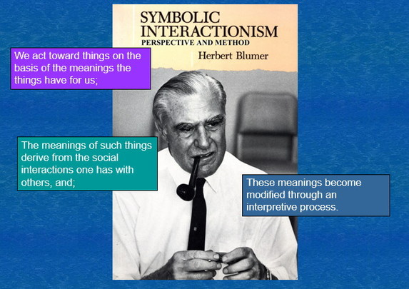 Symbolic Interactionism: Perspective and Method